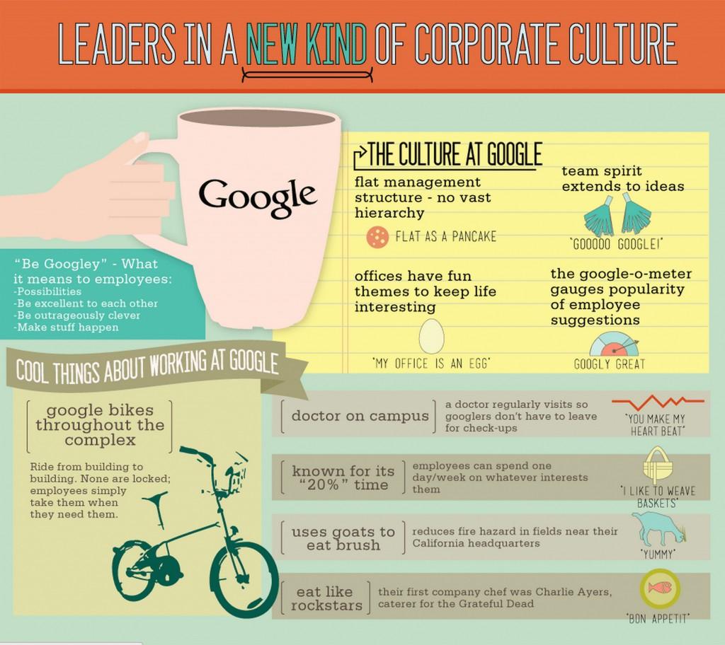 transforming your leadership culture pdf